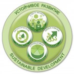 Устойчивое развитие — живем экологично!